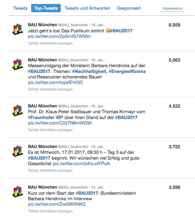 Tweets von @bau_muenchen mit den meisten Impressions (Quelle: analytics.twitter.com)